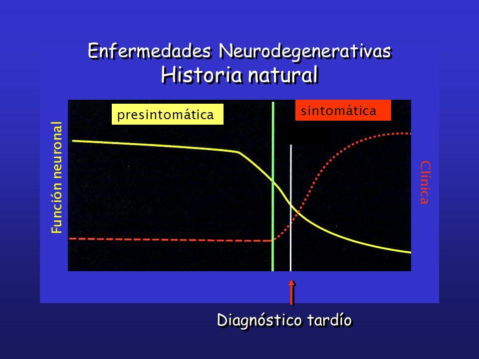 Diagnóstico tardío Enfermedades Neurodegenerativas Historia natural Enfermedades Neurodegenerativas Historia natural presintomática sintomática Funció
