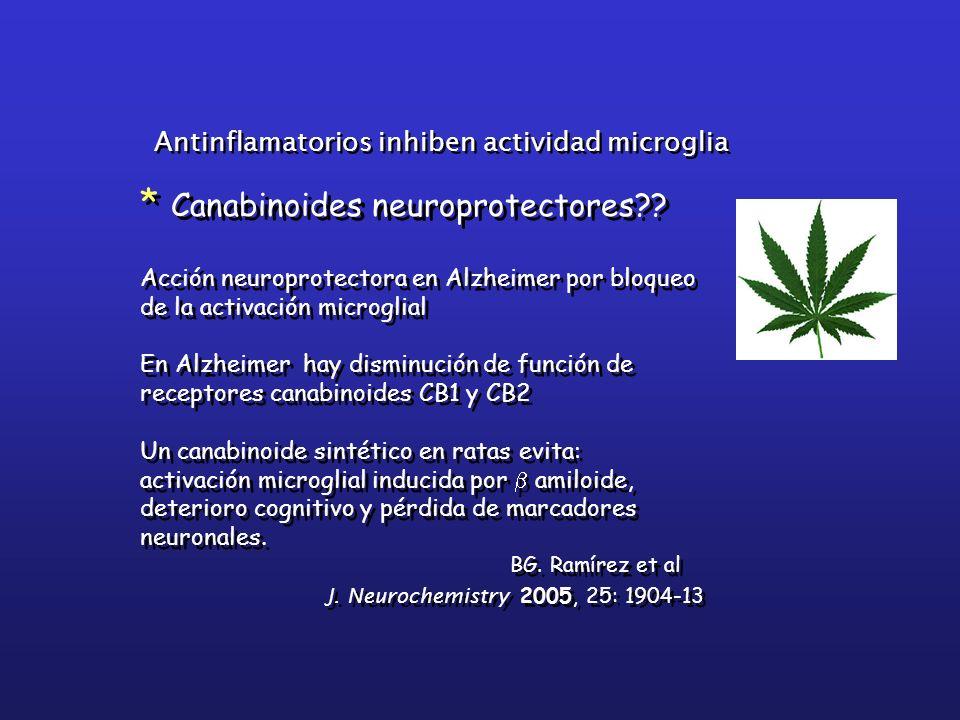 * Canabinoides neuroprotectores?? Acción neuroprotectora en Alzheimer por bloqueo de la activación microglial En Alzheimer hay disminución de función
