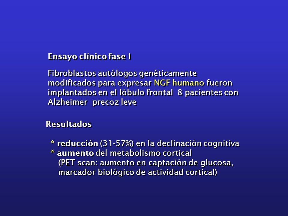 Ensayo clínico fase I Fibroblastos autólogos genéticamente modificados para expresar NGF humano fueron implantados en el lóbulo frontal 8 pacientes co