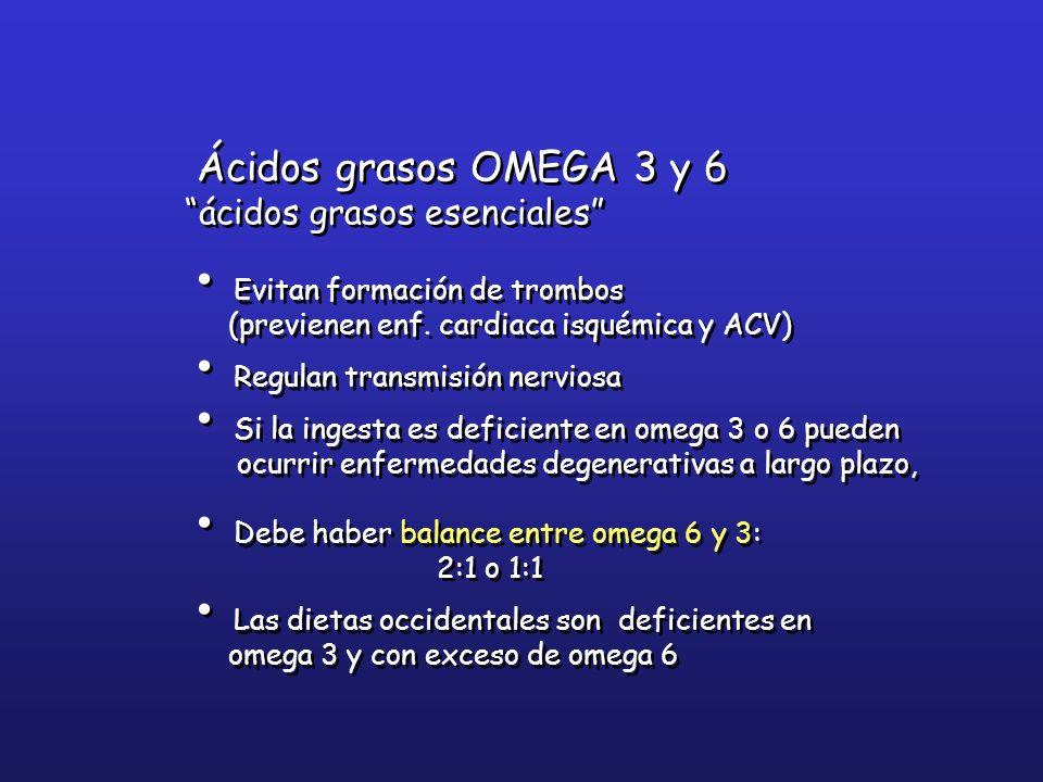 Ácidos grasos OMEGA 3 y 6 ácidos grasos esenciales Ácidos grasos OMEGA 3 y 6 ácidos grasos esenciales Evitan formación de trombos (previenen enf. card