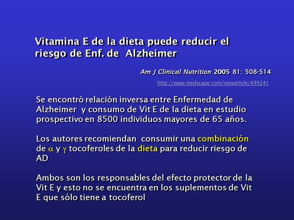 Vitamina E de la dieta puede reducir el riesgo de Enf. de Alzheimer http://www.medscape.com/viewarticle/499241 Se encontró relación inversa entre Enfe