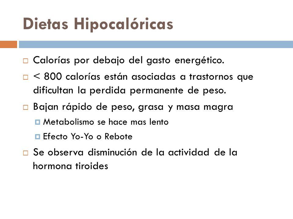 Dietas Hipocalóricas Calorías por debajo del gasto energético. < 800 calorías están asociadas a trastornos que dificultan la perdida permanente de pes