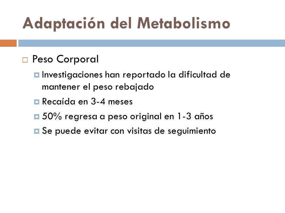 Adaptación del Metabolismo Peso Corporal Investigaciones han reportado la dificultad de mantener el peso rebajado Recaída en 3-4 meses 50% regresa a peso original en 1-3 años Se puede evitar con visitas de seguimiento