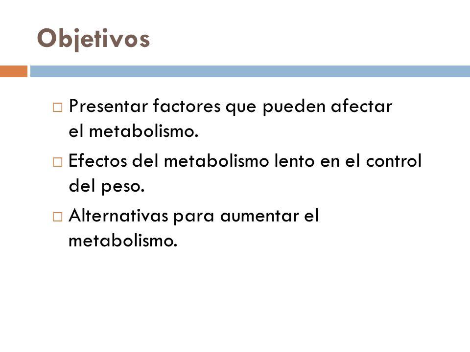 Objetivos Presentar factores que pueden afectar el metabolismo. Efectos del metabolismo lento en el control del peso. Alternativas para aumentar el me