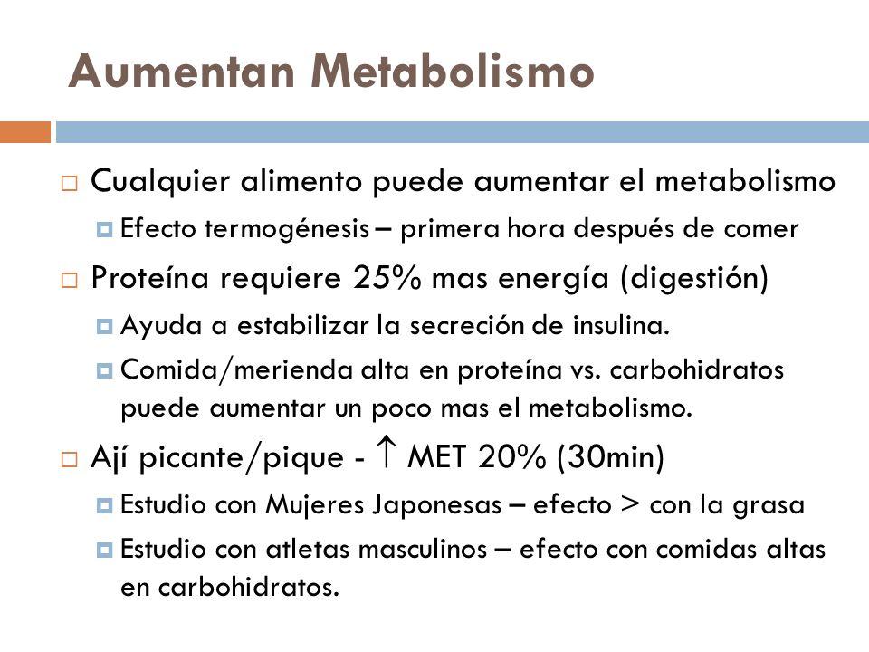 Aumentan Metabolismo Cualquier alimento puede aumentar el metabolismo Efecto termogénesis – primera hora después de comer Proteína requiere 25% mas energía (digestión) Ayuda a estabilizar la secreción de insulina.