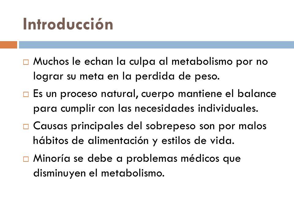 Introducción Muchos le echan la culpa al metabolismo por no lograr su meta en la perdida de peso. Es un proceso natural, cuerpo mantiene el balance pa
