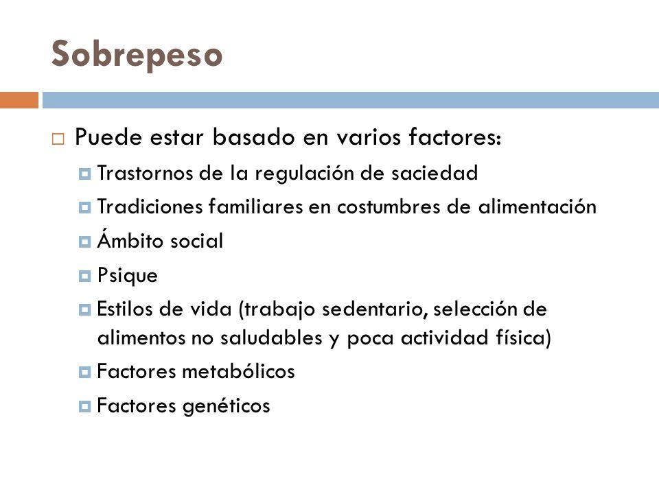 Sobrepeso Puede estar basado en varios factores: Trastornos de la regulación de saciedad Tradiciones familiares en costumbres de alimentación Ámbito s
