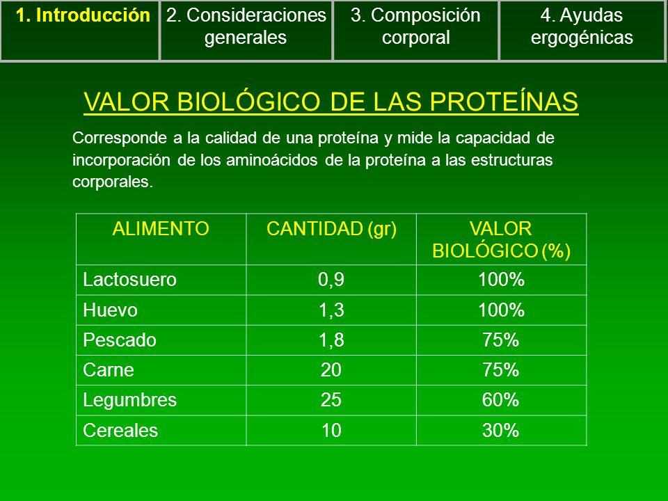 1. Introducción2. Consideraciones generales 3. Composición corporal 4. Ayudas ergogénicas VALOR BIOLÓGICO DE LAS PROTEÍNAS Corresponde a la calidad de