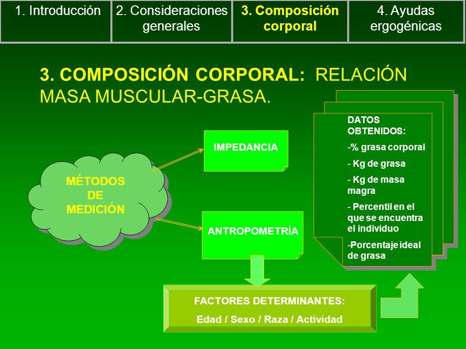 1. Introducción2. Consideraciones generales 3. Composición corporal 4. Ayudas ergogénicas 3. COMPOSICIÓN CORPORAL: RELACIÓN MASA MUSCULAR-GRASA. MÉTOD