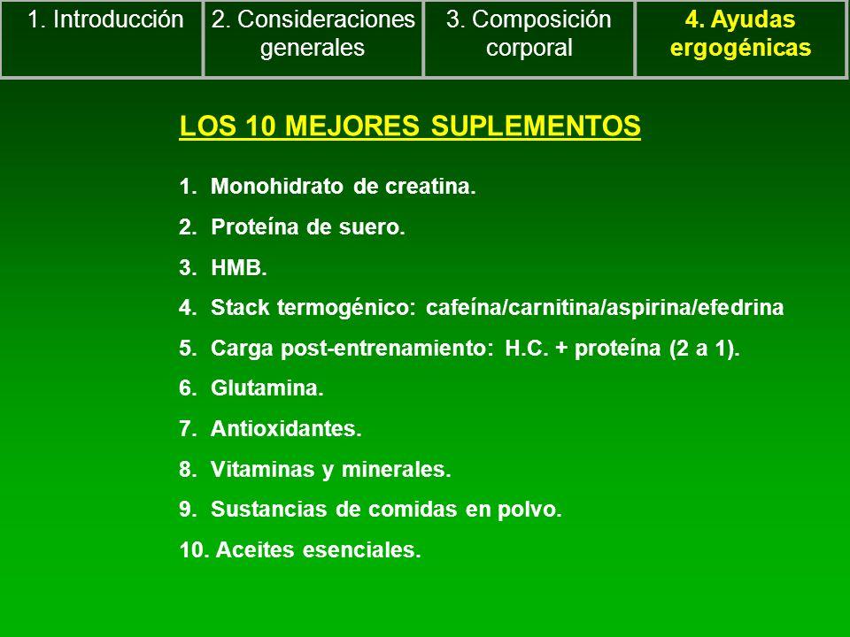 1. Introducción2. Consideraciones generales 3. Composición corporal 4. Ayudas ergogénicas LOS 10 MEJORES SUPLEMENTOS 1.Monohidrato de creatina. 2.Prot