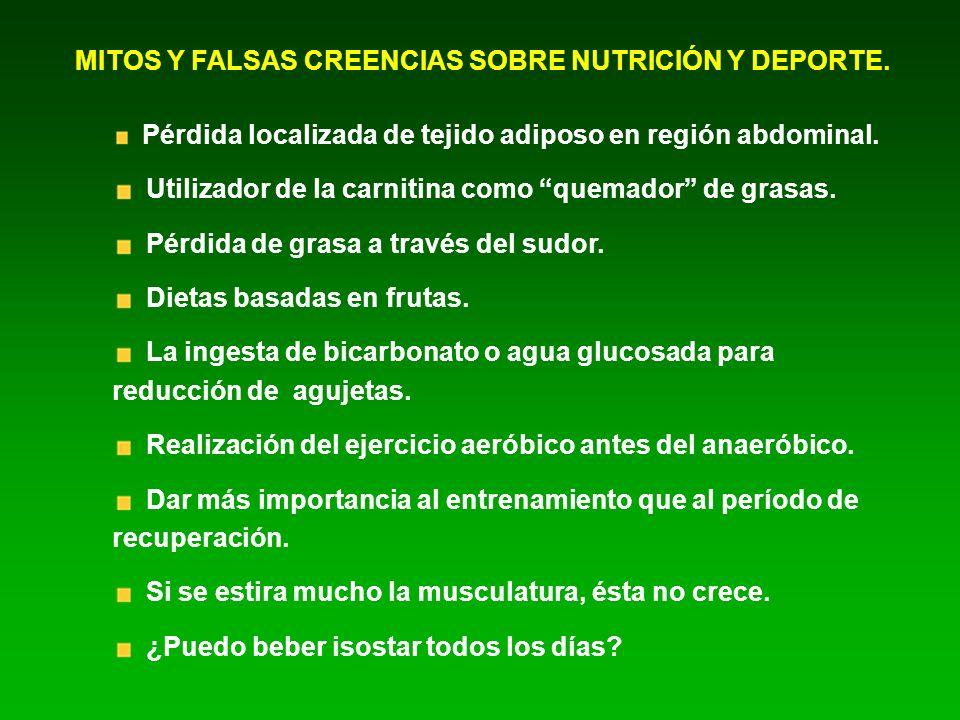 MITOS Y FALSAS CREENCIAS SOBRE NUTRICIÓN Y DEPORTE. Pérdida localizada de tejido adiposo en región abdominal. Utilizador de la carnitina como quemador
