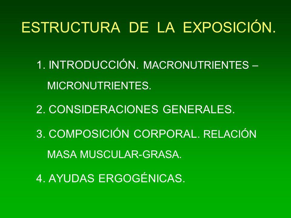 ESTRUCTURA DE LA EXPOSICIÓN. 1. INTRODUCCIÓN. MACRONUTRIENTES – MICRONUTRIENTES. 2. CONSIDERACIONES GENERALES. 3. COMPOSICIÓN CORPORAL. RELACIÓN MASA