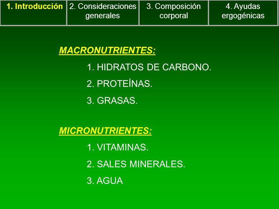 1. Introducción2. Consideraciones generales 3. Composición corporal 4. Ayudas ergogénicas MACRONUTRIENTES: 1. HIDRATOS DE CARBONO. 2. PROTEÍNAS. 3. GR