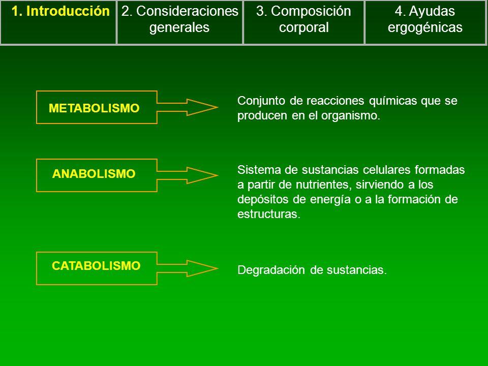 1. Introducción2. Consideraciones generales 3. Composición corporal 4. Ayudas ergogénicas METABOLISMO Conjunto de reacciones químicas que se producen