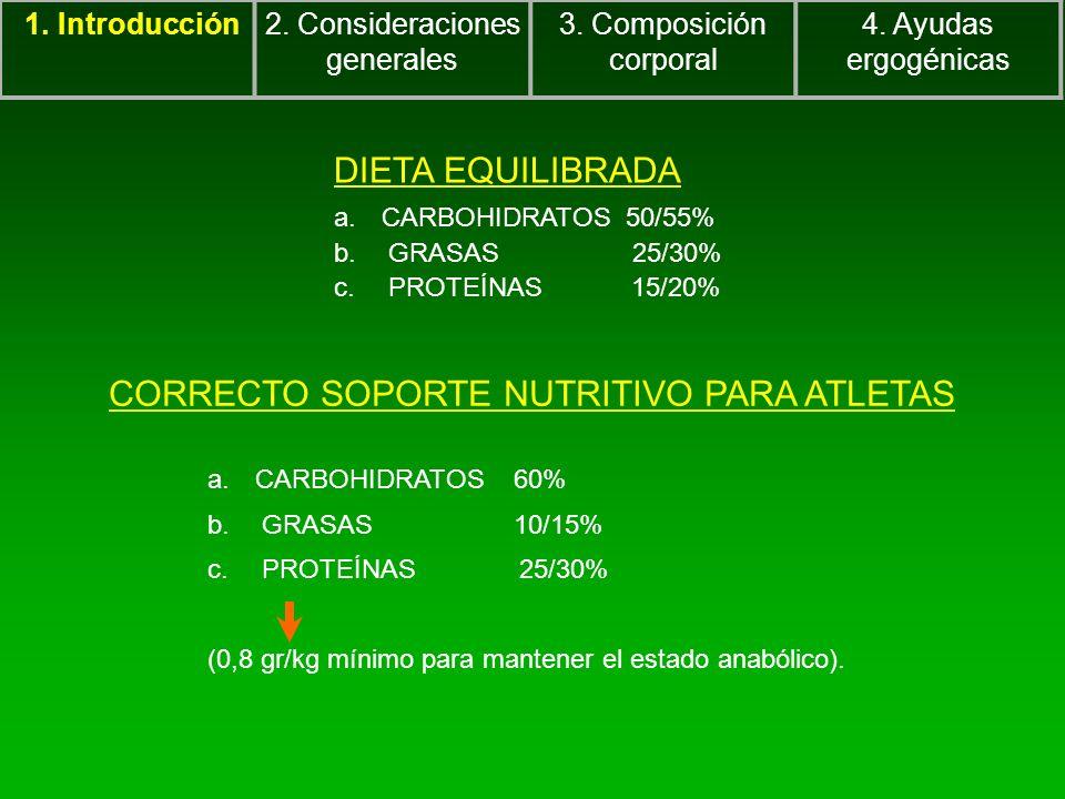 1. Introducción2. Consideraciones generales 3. Composición corporal 4. Ayudas ergogénicas CORRECTO SOPORTE NUTRITIVO PARA ATLETAS DIETA EQUILIBRADA a.