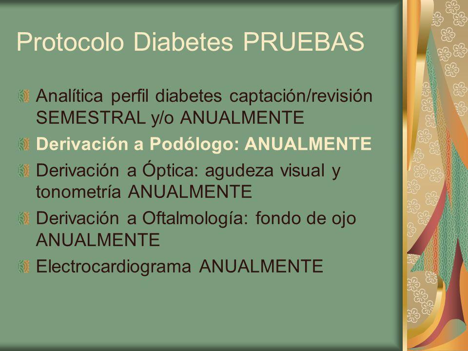 Protocolo Diabetes PRUEBAS Analítica perfil diabetes captación/revisión SEMESTRAL y/o ANUALMENTE Derivación a Podólogo: ANUALMENTE Derivación a Óptica