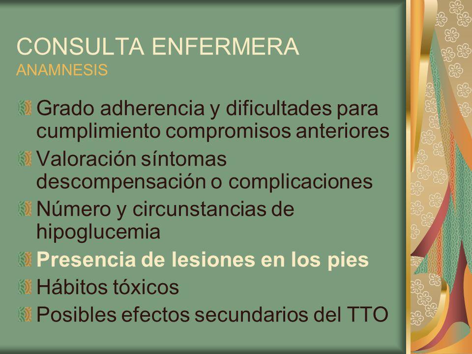 CONSULTA ENFERMERA ANAMNESIS Grado adherencia y dificultades para cumplimiento compromisos anteriores Valoración síntomas descompensación o complicaci