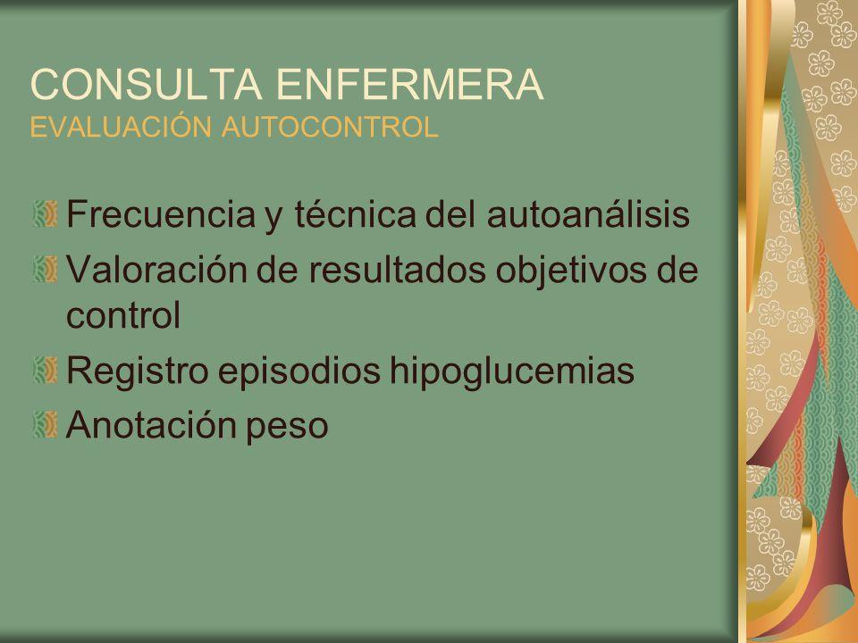 CONSULTA ENFERMERA EVALUACIÓN AUTOCONTROL Frecuencia y técnica del autoanálisis Valoración de resultados objetivos de control Registro episodios hipog