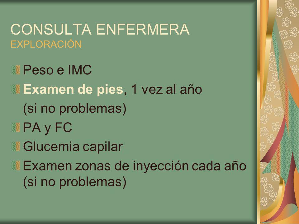 CONSULTA ENFERMERA EXPLORACIÓN Peso e IMC Examen de pies, 1 vez al año (si no problemas) PA y FC Glucemia capilar Examen zonas de inyección cada año (
