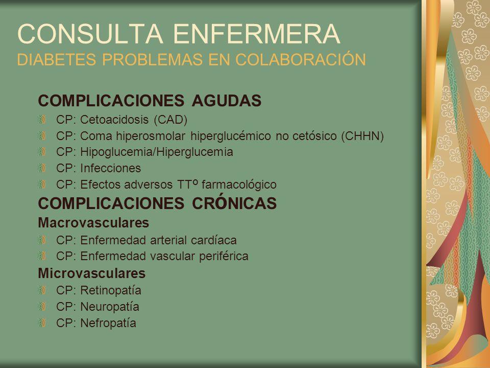 CONSULTA ENFERMERA DIABETES PROBLEMAS EN COLABORACIÓN COMPLICACIONES AGUDAS CP: Cetoacidosis (CAD) CP: Coma hiperosmolar hipergluc é mico no cet ó sic