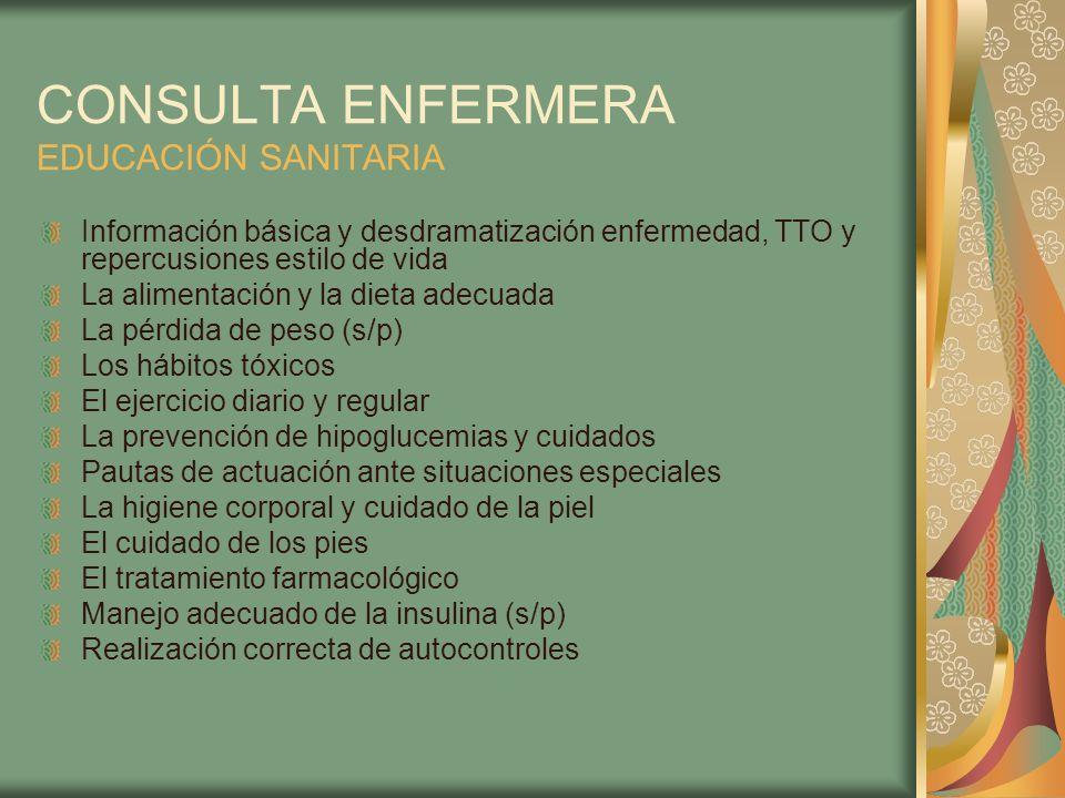 CONSULTA ENFERMERA EDUCACIÓN SANITARIA Información básica y desdramatización enfermedad, TTO y repercusiones estilo de vida La alimentación y la dieta