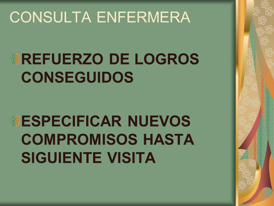 CONSULTA ENFERMERA REFUERZO DE LOGROS CONSEGUIDOS ESPECIFICAR NUEVOS COMPROMISOS HASTA SIGUIENTE VISITA