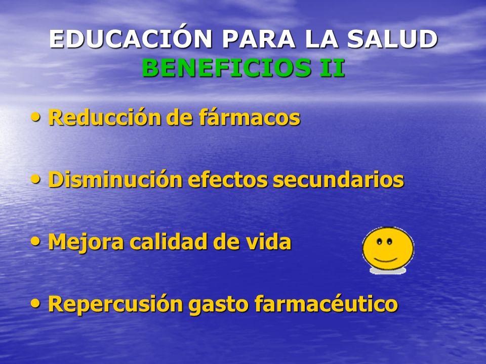EDUCACIÓN PARA LA SALUD BENEFICIOS II Reducción de fármacos Reducción de fármacos Disminución efectos secundarios Disminución efectos secundarios Mejo