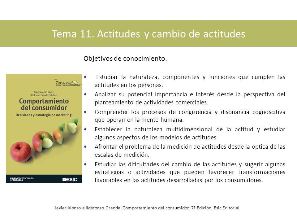 Tema 11. Actitudes y cambio de actitudes Javier Alonso e Ildefonso Grande. Comportamiento del consumidor. 7ª Edición. Esic Editorial Objetivos de cono