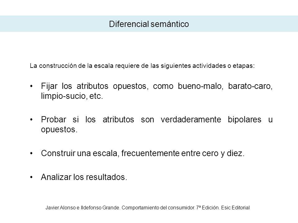 Diferencial semántico La construcción de la escala requiere de las siguientes actividades o etapas: Fijar los atributos opuestos, como bueno-malo, bar