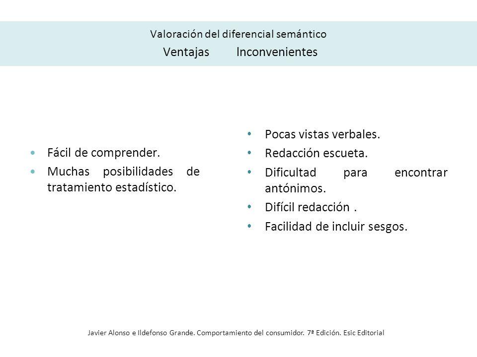 Valoración del diferencial semántico Ventajas lnconvenientes Fácil de comprender. Muchas posibilidades de tratamiento estadístico. Pocas vistas verbal