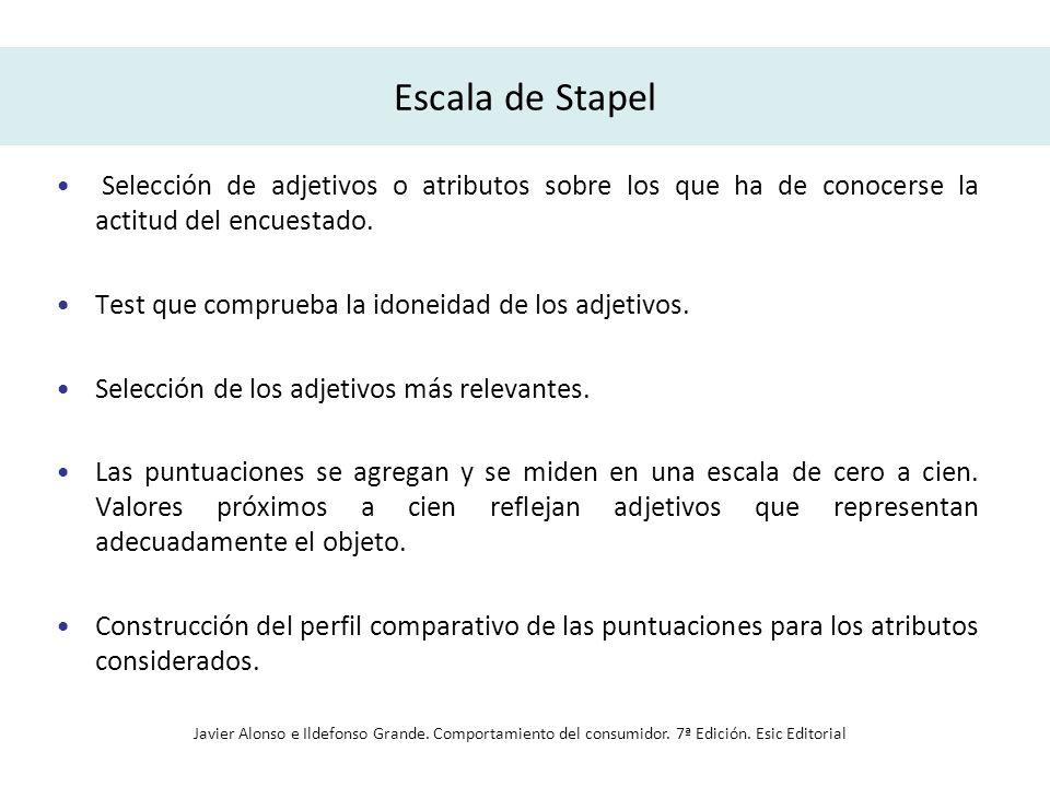 Escala de Stapel Selección de adjetivos o atributos sobre los que ha de conocerse la actitud del encuestado. Test que comprueba la idoneidad de los ad