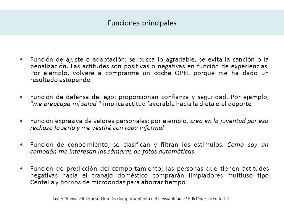 Funciones principales Función de ajuste o adaptación; se busca lo agradable, se evita la sanción o la penalización. Las actitudes son positivas o nega