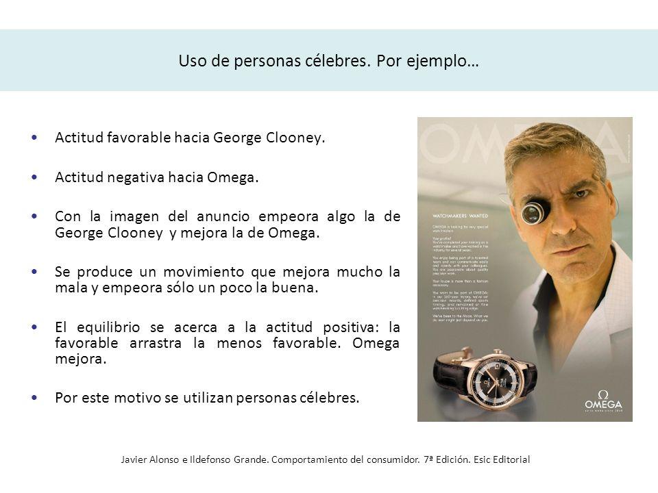 Uso de personas célebres. Por ejemplo… Actitud favorable hacia George Clooney. Actitud negativa hacia Omega. Con la imagen del anuncio empeora algo la