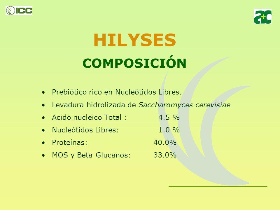 ¿ En donde se usa HILYSES ? En animales jóvenes, En raciones contaminadas con micotoxinas, En animales reproductores, Con mayores riesgos inmunológico