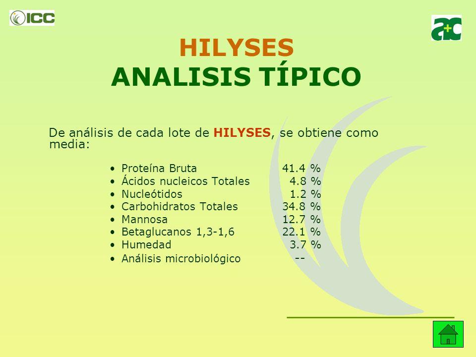 HILYSES COMPOSICIÓN Prebiótico rico en Nucleótidos Libres. Levadura hidrolizada de Saccharomyces cerevisiae Acido nucleico Total : 4.5 % Nucleótidos L