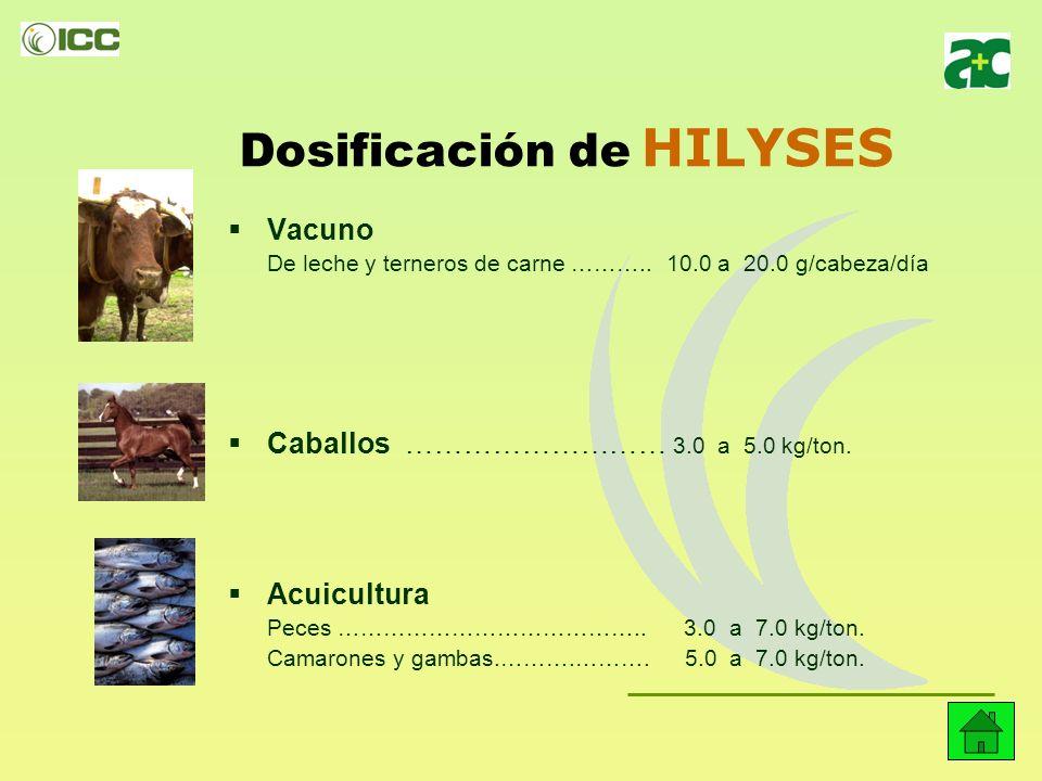 Dosificación de HILYSES Porcino Lechones ……………... 3.0 a 10.0 kg/ton. Crecimiento/acabado... 1.0 a 4.0 kg/ton. Madres ………………... 3.0 a 5.0 kg/ton. Aves