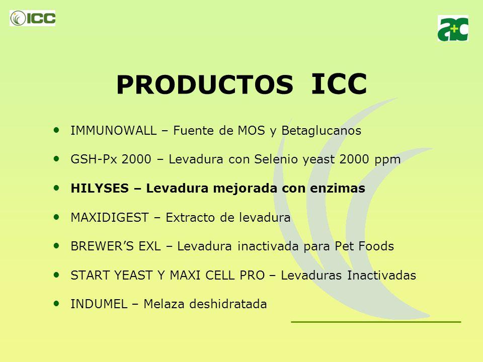 PRODUCTOS ICC IMMUNOWALL – Fuente de MOS y Betaglucanos GSH-Px 2000 – Levadura con Selenio yeast 2000 ppm HILYSES – Levadura mejorada con enzimas MAXIDIGEST – Extracto de levadura BREWERS EXL – Levadura inactivada para Pet Foods START YEAST Y MAXI CELL PRO – Levaduras Inactivadas INDUMEL – Melaza deshidratada