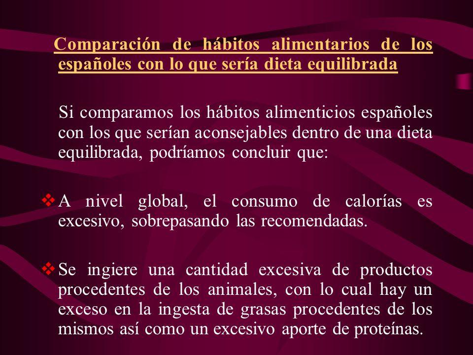 Comparación de hábitos alimentarios de los españoles con lo que sería dieta equilibrada Si comparamos los hábitos alimenticios españoles con los que s