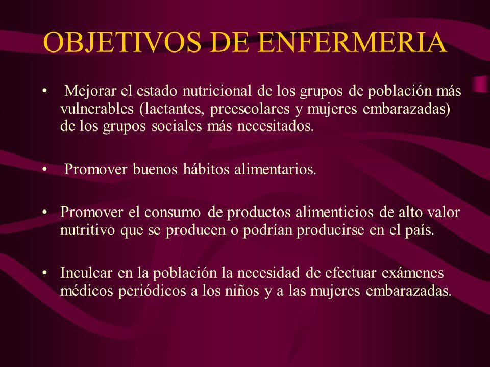 OBJETIVOS DE ENFERMERIA Mejorar el estado nutricional de los grupos de población más vulnerables (lactantes, preescolares y mujeres embarazadas) de lo