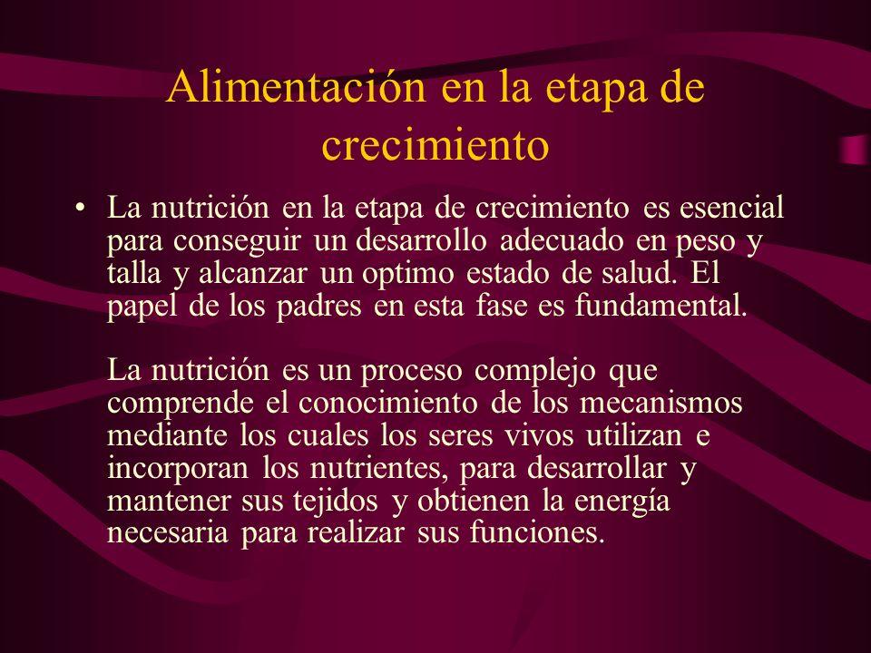 Estado nutricional El estado nutricional correspondería a la situación del organismo resultante de dicho proceso, consecuencia del equilibrio entre aporte y consumo de nutrientes.