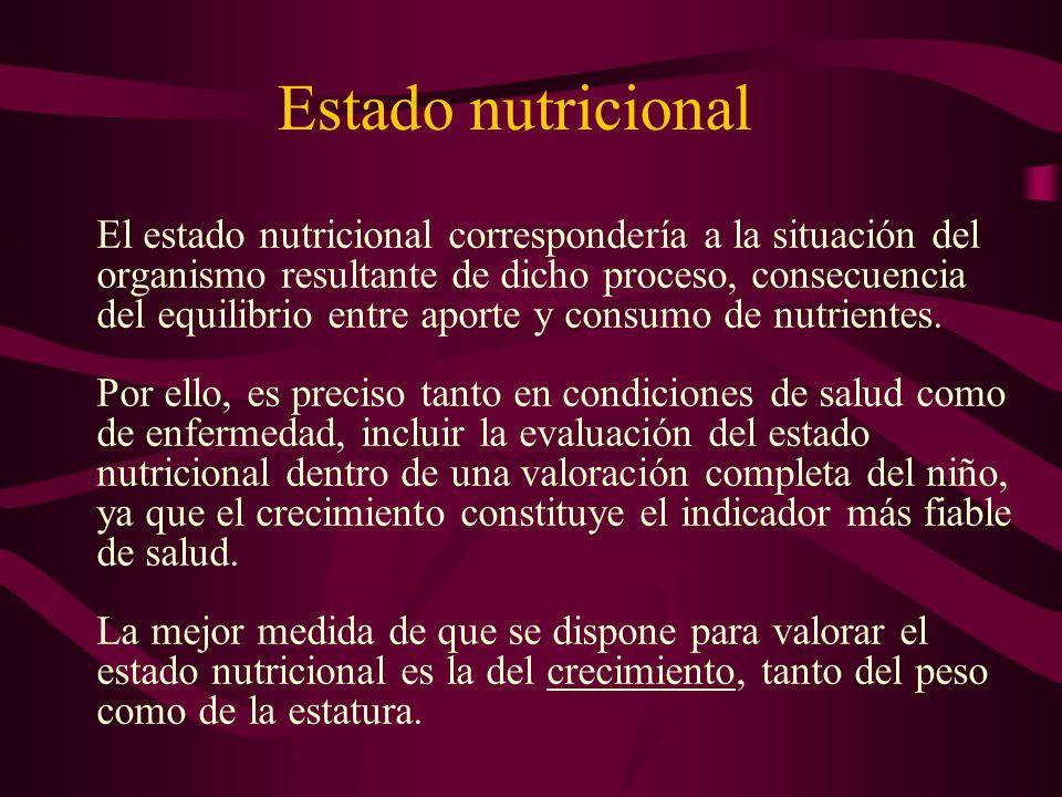Estado nutricional El estado nutricional correspondería a la situación del organismo resultante de dicho proceso, consecuencia del equilibrio entre ap