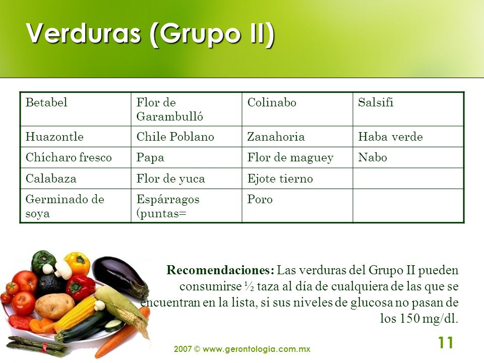 2007 © www.gerontologia.com.mx 11 Verduras (Grupo II) BetabelFlor de Garambulló ColinaboSalsifi HuazontleChile PoblanoZanahoriaHaba verde Chícharo fre