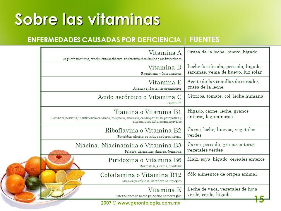 2007 © www.gerontologia.com.mx 15 Sobre las vitaminas Vitamina A Ceguera nocturna, crecimiento deficiente, resistencia disminuida a las infecciones Gr