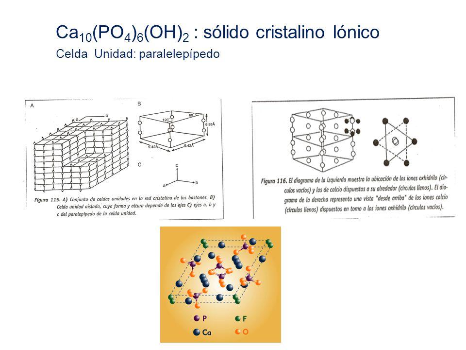 Ca 10 (PO 4 ) 6 (OH) 2 : sólido cristalino Iónico Celda Unidad: paralelepípedo