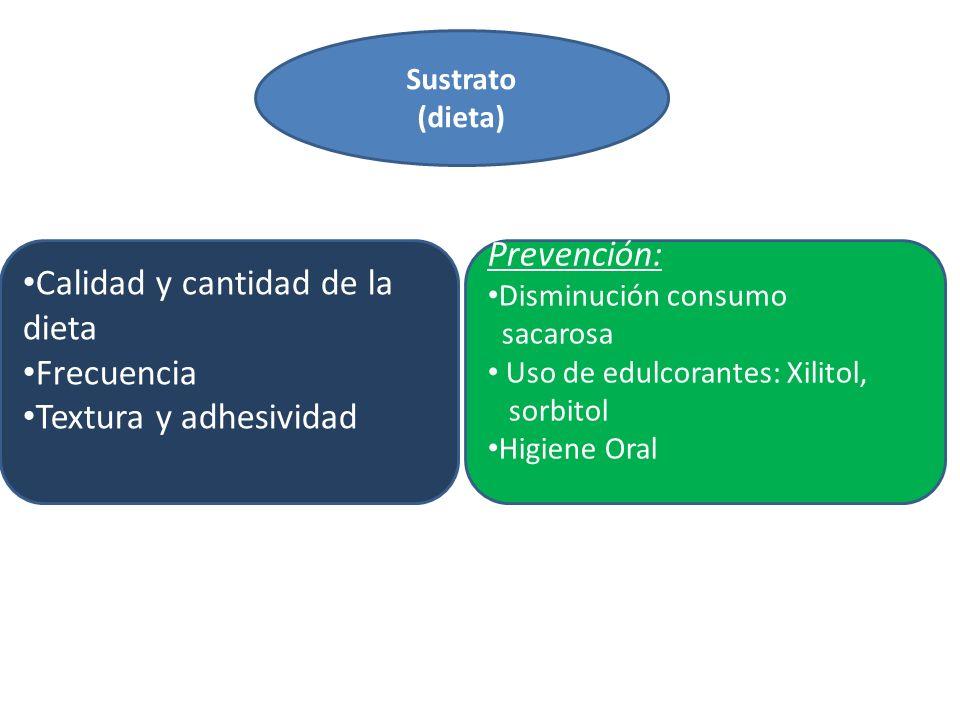 Calidad y cantidad de la dieta Frecuencia Textura y adhesividad Prevención: Disminución consumo sacarosa Uso de edulcorantes: Xilitol, sorbitol Higiene Oral Sustrato (dieta)