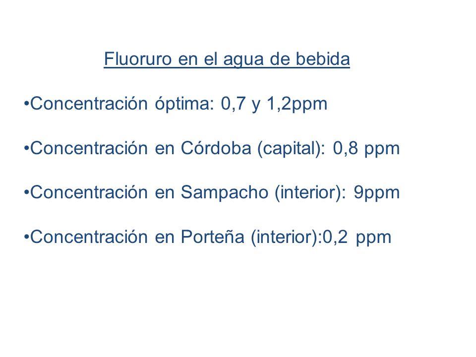 Fluoruro en el agua de bebida Concentración óptima: 0,7 y 1,2ppm Concentración en Córdoba (capital): 0,8 ppm Concentración en Sampacho (interior): 9ppm Concentración en Porteña (interior):0,2 ppm