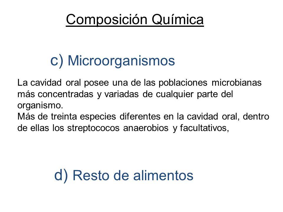 COMPONENTESFUNCIONES MUCINAS,GLICOPROTEÍNAS RICAS EN PROLINA,AGUA LUBRICACIÓN Inmunoglobulinas As,G y M LISOZIMA,LACTOFERRINA, DEFENSA (ANTIMICROBIANA) MUCINAS,ELECTROLITOS,AGUA MANTENIMIENTO DE LA INTEGRIDAD DE LA MUCOSAS AGUALIMPIEZA BICARBONATOS, FOSFATOS, CALCIO,FLORUROS REGULACIÓN BUFFER(MANTENIMINETO pH) Y REMINERALIZACIÓN AGUA, MUCINAS PREPARACIÓN DE LOS ALIMENTOS PARA LA DEGLUCIÓN AMILASA, LIPASA,AGUA,MUCINAS DIGESTIÓN AGUA Y GUSTINA SABOR AGUA Y MUCINASFONACIÓN
