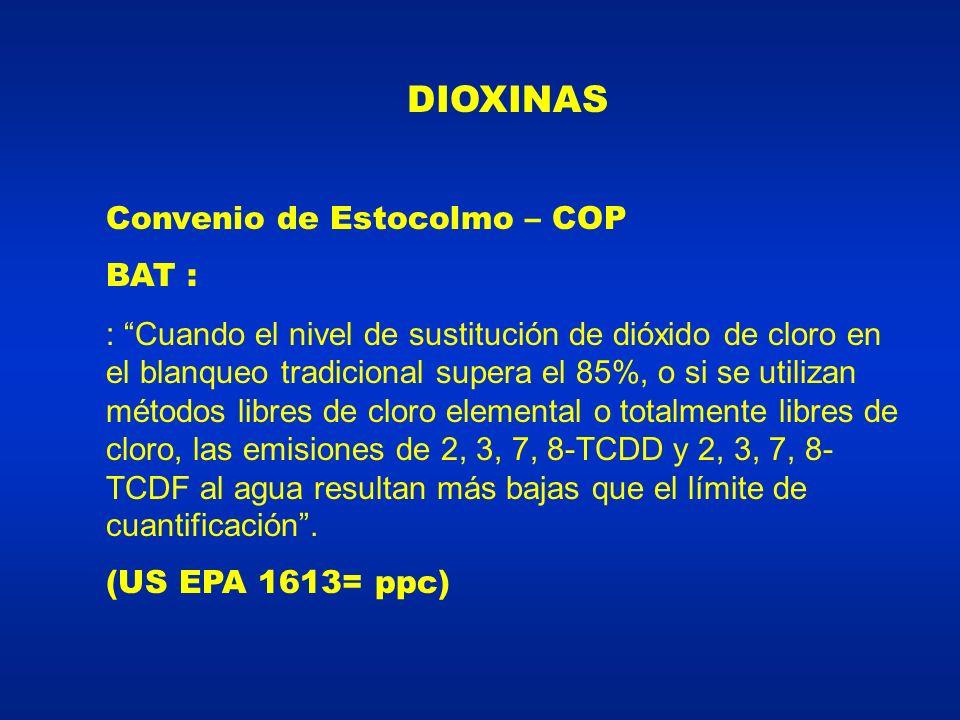 DIOXINAS Convenio de Estocolmo – COP BAT : : Cuando el nivel de sustitución de dióxido de cloro en el blanqueo tradicional supera el 85%, o si se utilizan métodos libres de cloro elemental o totalmente libres de cloro, las emisiones de 2, 3, 7, 8-TCDD y 2, 3, 7, 8- TCDF al agua resultan más bajas que el límite de cuantificación.