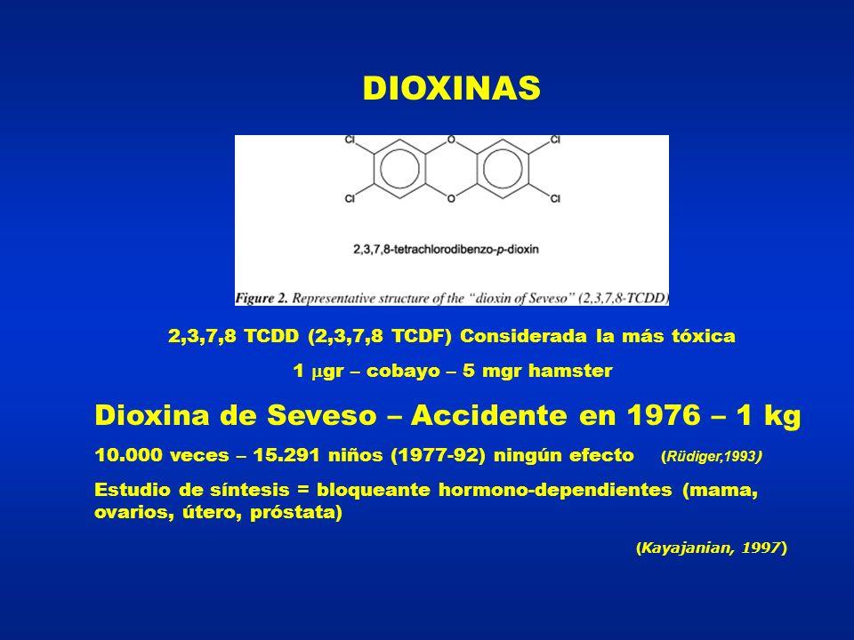 DIOXINAS y CANCER US EPA – luego de 20 años, 2000 pág.