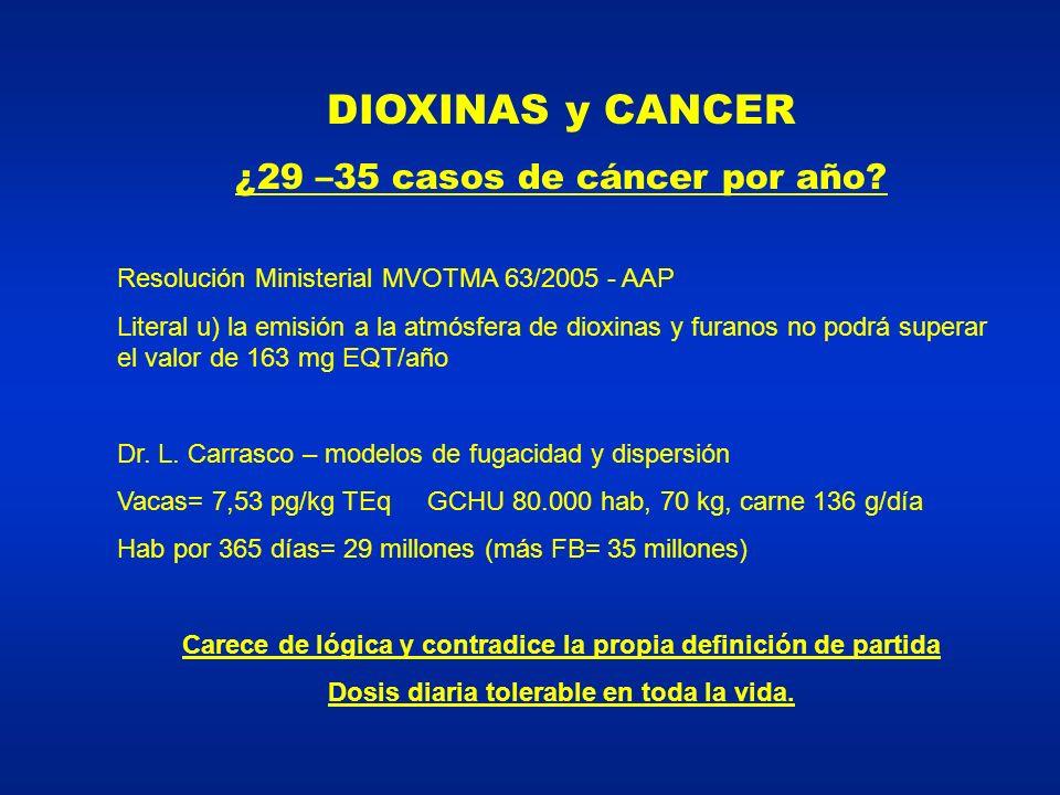 DIOXINAS y CANCER ¿29 –35 casos de cáncer por año.